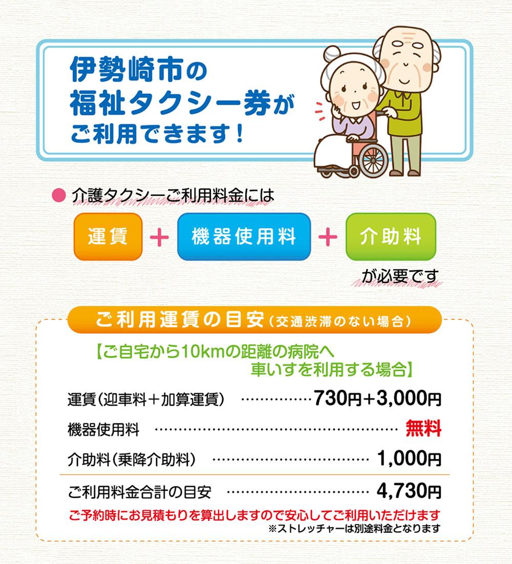 伊勢崎市の福祉タクシー券がご利用できます。